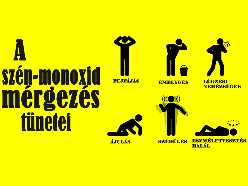Szén-monoxid mérgezés tünetei, következményei - halált is okozhat, ha elavult fűtőberendezést használsz! Mire figyelj oda? OKF közlemény